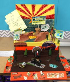 5th Grade Wit and Whimsy: State Projects ::: Research Paper, Power Point, & State Float