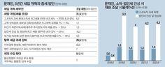 MK News - [단독] 문재인, 고소득자 세금 더 걷어 6.2조 재원확보