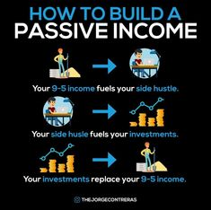 (Credit: in pic) How to build a Financial Peace, Financial Tips, Financial Literacy, Financial Quotes, Financial Assistance, Business Money, Business Ideas, Business Planner, Craft Business