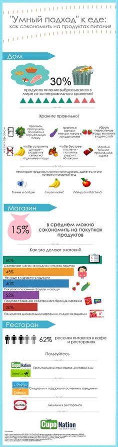 Инфографика - наши советы о том, как и на чем можно сэкономить, покупая продукты…
