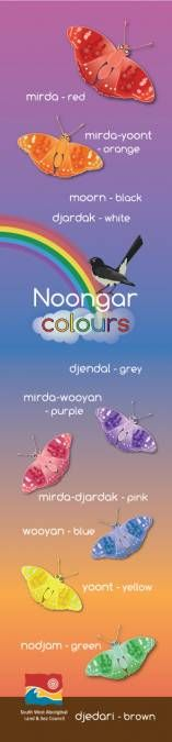 Noongar Language And Culture - Lessons - Tes Teach Aboriginal Language, Aboriginal Education, Indigenous Education, Aboriginal Culture, Aboriginal Art, Diversity Activities, Naidoc Week, How To Start Yoga, Cultural Diversity