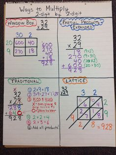 Ways to Multiply: 2-digit by 2-digit