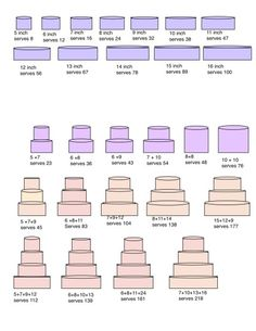 Best Wedding Cake Serving Size Chart