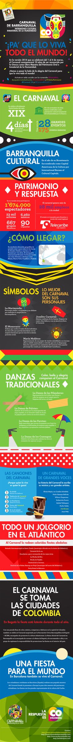 Infografía Carnaval de Barranquilla - Marca País Colombia My Heritage, Non Profit, Great Photos, Family History, Spanish, Around The Worlds, Language, 1, Countries