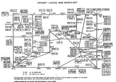 ARPANET logical map circa 1977 The Advanced Research Projects Agency Network (ARPANET) was an early packet switching network and the first network to implement the protocol suite TCP/IP. Research Projects, Science Projects, Black Mirror, Illinois, Der Plan, Pli, Web Browser, Founding Fathers, Social Media
