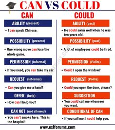 CAN vs COULD! Do you know the difference between these two modal verbs ~ COULD … – Grammar English Grammar Rules, Teaching English Grammar, English Verbs, English Writing Skills, Grammar Lessons, English Vocabulary Words, English Language Learning, English Phrases, Learn English Words