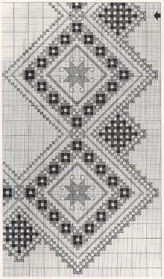 Hand Embroidery Patterns Flowers, Hand Embroidery Stitches, Embroidery Techniques, Hand Quilting, Cross Stitch Embroidery, Cross Stitch Patterns, Embroidery Designs, Hardanger Embroidery, Bargello