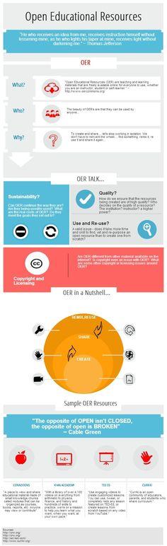 Educational infographic : User showcase  Piktochart Infographics