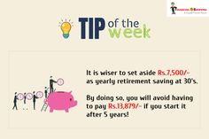 It is wiser to set aside Rs.7,500/- as yearly retirement saving at 30's. By doing so, you will avoid having to pay Rs.13,879/- if you start it after 5 years!
