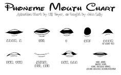 """Résultat de recherche d'images pour """"stop motion lip sync"""""""