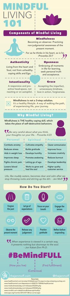 Mindful Living 101 Infographic on Behance