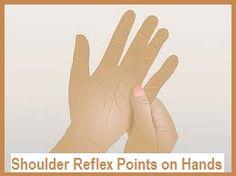 self-help to ease shoulder pain balancedwomensblog.com