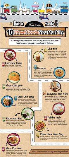10 petits plats thaïs délicieux à déguster dans la rue - Tourisme - thailande-fr.com