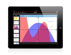 10 Best TI Nspire Math Apps images in 2016 | Math