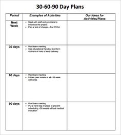 30 60 90 Day Business Plan Template