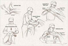 testing for the knee physical therapy - Google Search