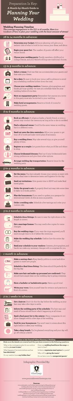 That's a lot of work -- especially when you don't have 24 months in advance! Do yourself a favor: hire a wedding planner :) Wedding infographic - weddingsabeautiful planning timeline 2 year 12 Month Wedding Planning Checklist - MODwedding Wedding Reception Checklist, Wedding Checklist Timeline, Wedding Planning Book, Wedding Timeline, Wedding Planning Checklist, Plan Your Wedding, Wedding Checklists, Wedding Schedule, Wedding Preparation Checklist