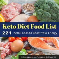 Keto Diet Food List