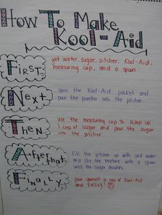 Mrs. Kincaid's First Grade: How-To Writing