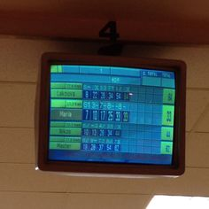 Bowling with my friends...