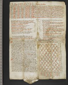 A page from a 15th century physician's folding almanac: London, British Library, MS Harley 3812, f. 5v.  medieval manuscripts    Harley_ms_3812_f005v