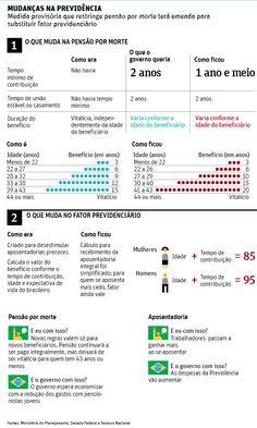 Câmara aprova alternativa a fator previdenciário - 13/05/2015 - Poder - Folha de S.Paulo