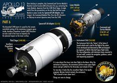 Apollo Apollo 12 & Apollo 13 moon infographic on Behance Rock Identification, Apollo 11 Moon Landing, Apollo Space Program, Apollo 13, Nasa Missions, Space Race, Space Images, Space Shuttle, Space Crafts