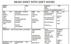The 10 Best Nurse Brain Sheets | Scrubs – The Leading Lifestyle Nursing Magazine Featuring Inspirational and Informational Nursing Articles