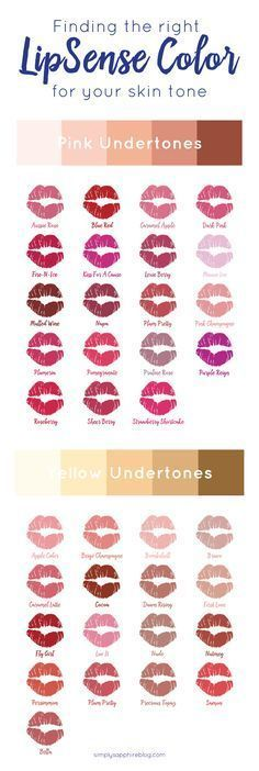 How to find the right LipSense color for your skin tone. Pink Undertones and Yellow Undertones. Cool and Warm LipSense Colors. #lipcolorsguide
