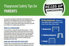 Playground Safety Tips for Parents – CDC/Heads Up Playground Safety, Heads Up, Safety Tips, Parents, How To Get, Learning, Children, Dads, Young Children
