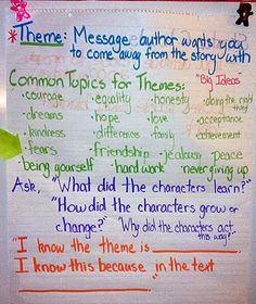 Theme Anchor Chart Free Download!