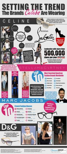 1000 Images About Fashion Infographics On Pinterest Infographic Infographics And Cross
