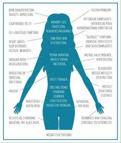 Yolanda says Lyme disease symptoms are back, after a year of remission Chronic Fatigue, Chronic Pain, Fibromyalgia, Endometriosis, Lyme Disease, Autoimmune Disease, Lymes Disease Symptoms, Mitral Valve Prolapse, Chronic Illness Quotes