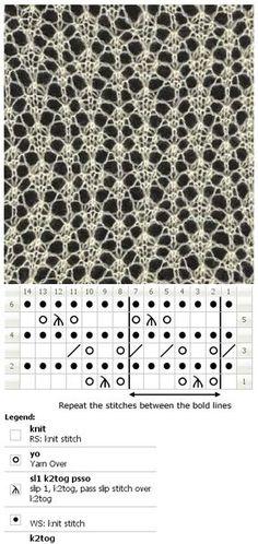 1 lace knitting