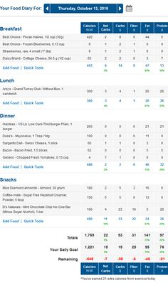 MyFitnessPal Net Carbs Food Diary: http://www.travelinglowcarb.com/14398/low-carb-fast-food-on-the-go/