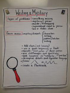 Model essays for secondary school