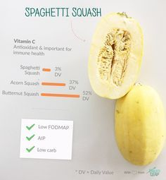 Paleo Foods: Spaghetti Squash - Learn about this pasta-like winter squash, and take advantage of its nutrients like Vitamin C and fiber!