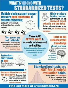 Standardized tests are not fair for evaluation strategies. Students may not be good at taking tests but really do know the knowledge of what they are learning. I don't believe test scores show the ability of the student. High Stakes Testing, Evaluation, Whats Wrong, Test Prep, Educational Technology, Public School, Lesson Plans, Education Issues, Education Today