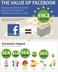 #economy infographics