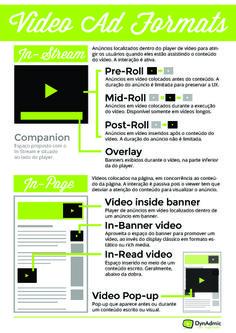 Formatos de Vídeo mais trabalhados ...