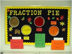 Fraction Pie - One of many interactive Math bulletin boards on this site.