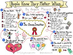 Show people they matter to you. | By Sylvia Duckworth