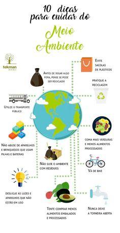 Spanish Basics How to Describe a Person's Face Spanish Basics, Ap Spanish, Spanish Lessons, Spanish Teacher, Spanish Classroom, Teaching Spanish, Environmental Engineering, Spanish Language, Global Warming
