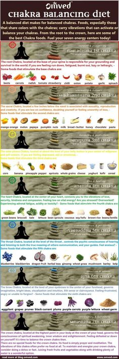 #CHAKRA #DIET - Chakras are spinning energy centers located throughout your body that influence and reflect your physical health as well as your mental, emotional and spiritual wellbeing. Balanced diet can result in balanced chakras.