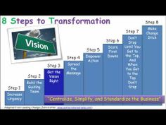 ▶ 4 Change This! Approaches to Change Management - YouTube