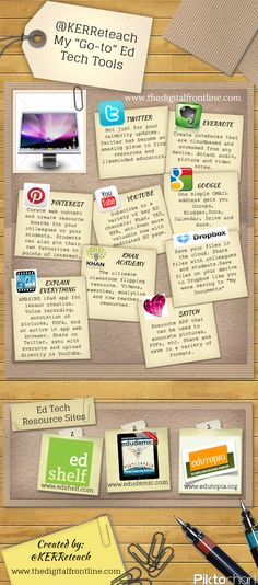 """""""Go-to"""" Ed Tech Tools Infographic - my first attempt at making an infographic. It was made using the freemium site Piktochart. I hope that you find it useful."""