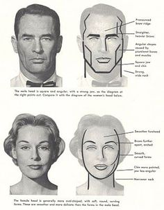 How to draw faces:
