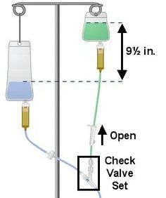 10 Best How to use iv pump nursing school help images