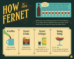 An Infographic About Fernet