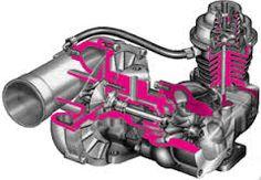 Výsledek obrázku pro turbodmychadlo Vehicles, Meal, Vehicle, Tools
